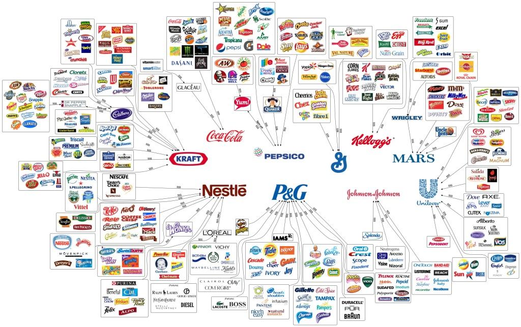 productmap